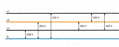 AC mérés